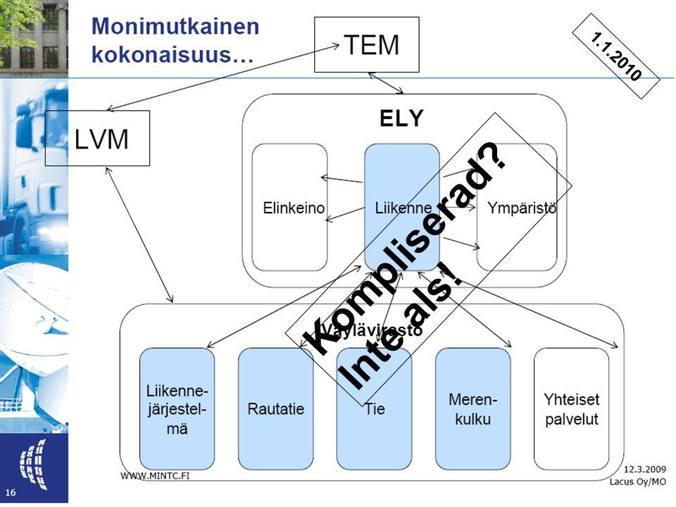 Förvaltningsreform 201010 12.5.2009 / Matti Piispanen Kompliserad Inte als! 1.1.2010