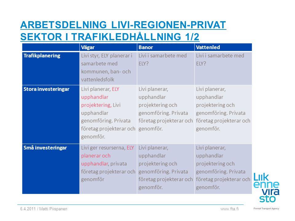 www.fta.fi ARBETSDELNING LIVI-REGIONEN-PRIVAT SEKTOR I TRAFIKLEDHÅLLNING 1/2 VägarBanorVattenled Trafikplanering Livi styr, ELY planerar i samarbete med kommunen, ban- och vattenledsfolk Livi i samarbete med ELY.