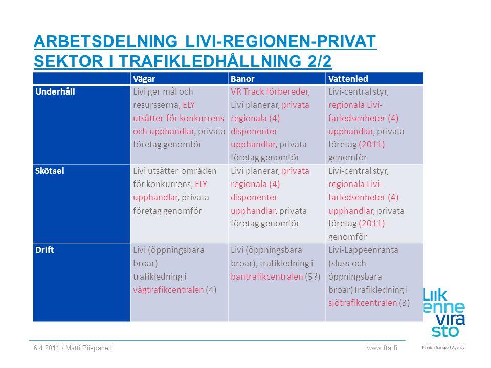 www.fta.fi ARBETSDELNING LIVI-REGIONEN-PRIVAT SEKTOR I TRAFIKLEDHÅLLNING 2/2 VägarBanorVattenled Underhåll Livi ger mål och resursserna, ELY utsätter för konkurrens och upphandlar, privata företag genomför VR Track förbereder, Livi planerar, privata regionala (4) disponenter upphandlar, privata företag genomför Livi-central styr, regionala Livi- farledsenheter (4) upphandlar, privata företag (2011) genomför Skötsel Livi utsätter områden för konkurrens, ELY upphandlar, privata företag genomför Livi planerar, privata regionala (4) disponenter upphandlar, privata företag genomför Livi-central styr, regionala Livi- farledsenheter (4) upphandlar, privata företag (2011) genomför DriftLivi (öppningsbara broar) trafikledning i vägtrafikcentralen (4) Livi (öppningsbara broar), trafikledning i bantrafikcentralen (5 ) Livi-Lappeenranta (sluss och öppningsbara broar)Trafikledning i sjötrafikcentralen (3) 6.4.2011 / Matti Piispanen