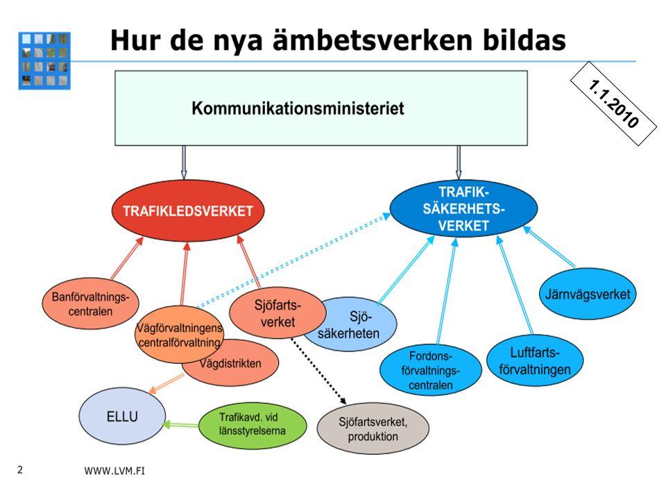 Förvaltningsreform 20103 12.5.2009 / Matti Piispanen 1.1.2010