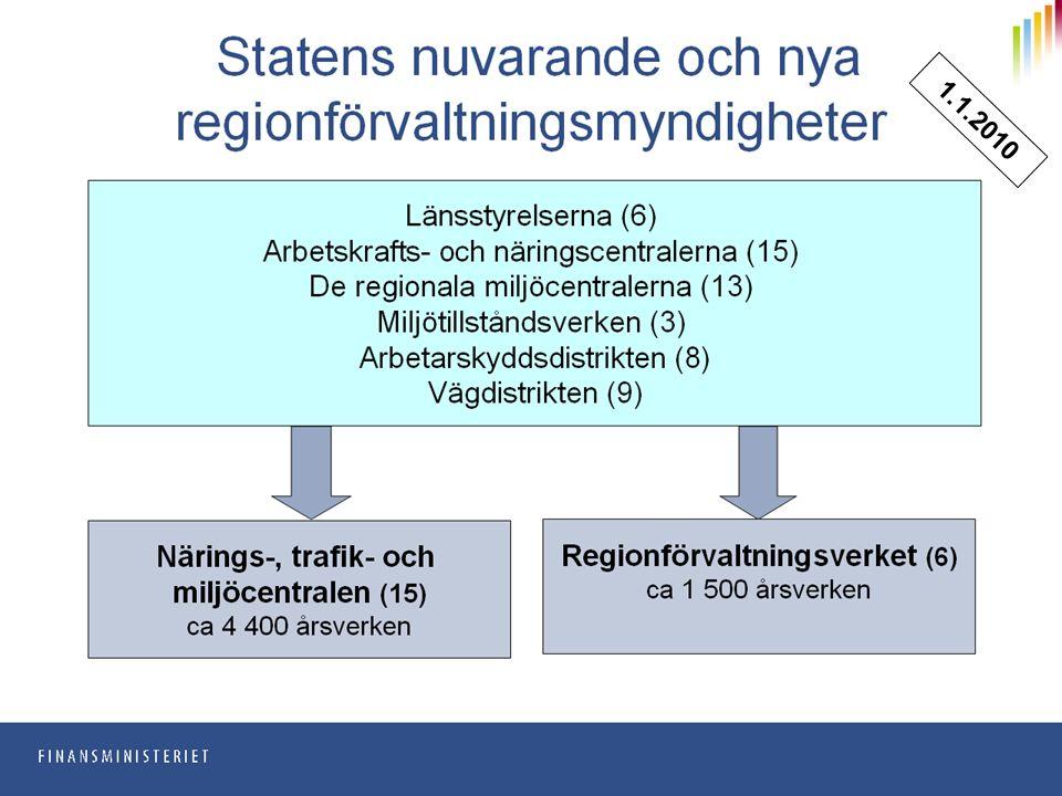 Förvaltningsreform 20107 12.5.2009 / Matti Piispanen 1.1.2010