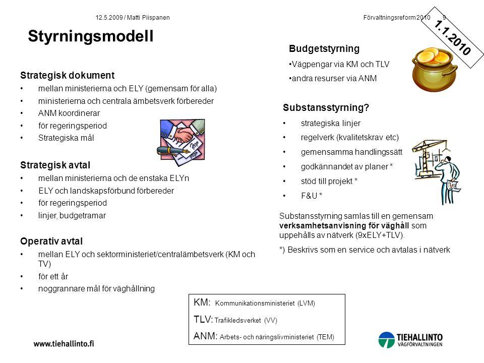 Förvaltningsreform 20109 12.5.2009 / Matti Piispanen Styrningsmodell Strategisk dokument mellan ministerierna och ELY (gemensam för alla) ministeriern