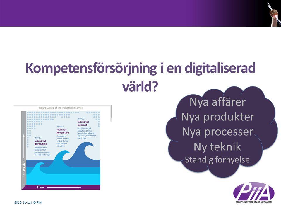 2015-11-11| © PiiA Kompetensförsörjning i en digitaliserad värld? Nya affärer Nya produkter Nya processer Ny teknik Ständig förnyelse
