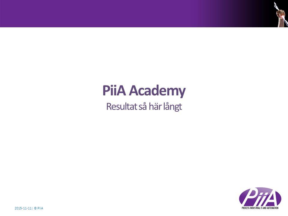 2015-11-11| © PiiA PiiA Academy Resultat så här långt