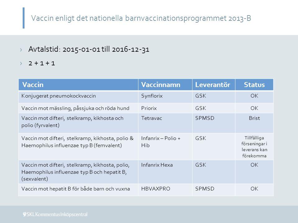 Vaccin enligt det nationella barnvaccinationsprogrammet 2013-B VaccinVaccinnamnLeverantörStatus Konjugerat pneumokockvaccinSynflorixGSKOK Vaccin mot m