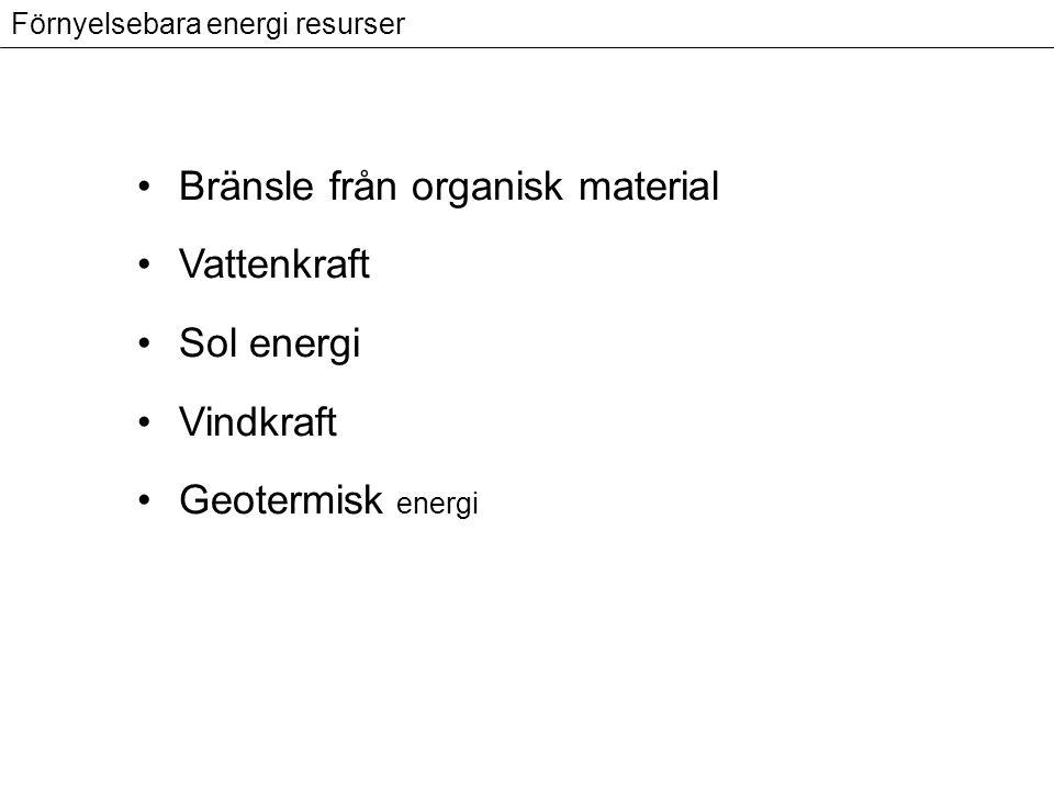 Förnyelsebara energi resurser Bränsle från organisk material Vattenkraft Sol energi Vindkraft Geotermisk energi