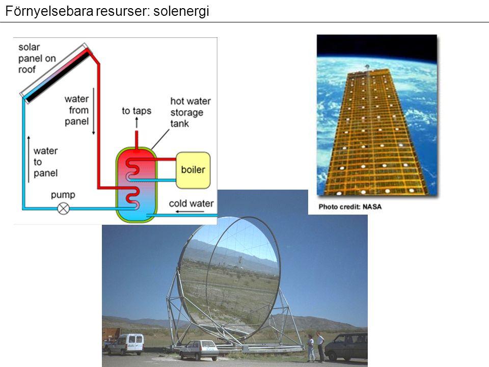 Förnyelsebara resurser: solenergi