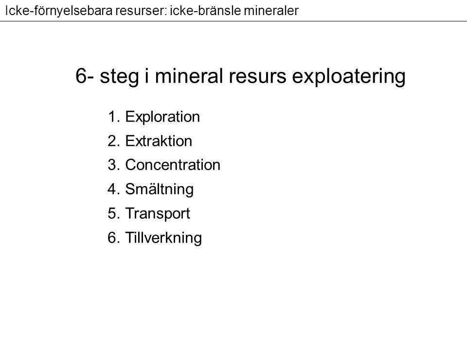 Icke-förnyelsebara resurser: icke-bränsle mineraler 6- steg i mineral resurs exploatering 1.Exploration 2.Extraktion 3.Concentration 4.Smältning 5.Transport 6.Tillverkning