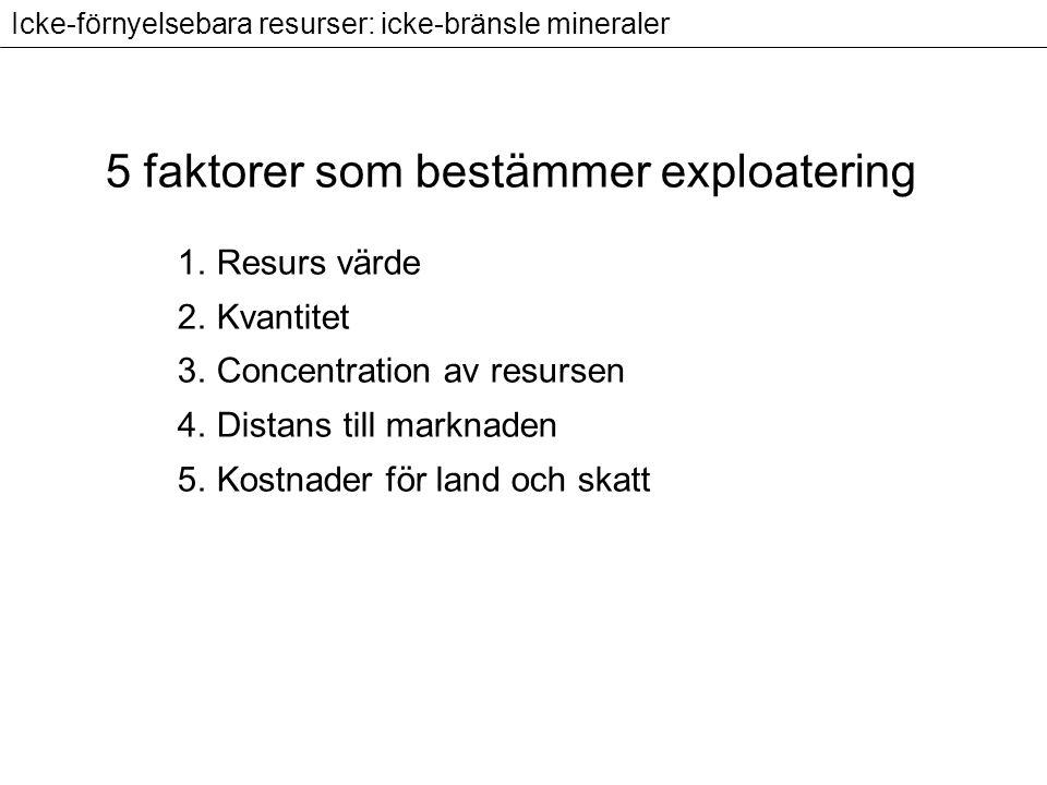Icke-förnyelsebara resurser: icke-bränsle mineraler 5 faktorer som bestämmer exploatering 1.Resurs värde 2.Kvantitet 3.Concentration av resursen 4.Dis