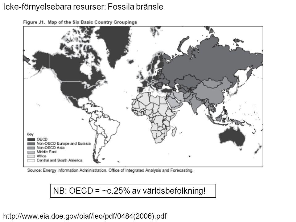 http://www.eia.doe.gov/oiaf/ieo/pdf/0484(2006).pdf Icke-förnyelsebara resurser: Fossila bränsle NB: OECD = ~c.25% av världsbefolkning!