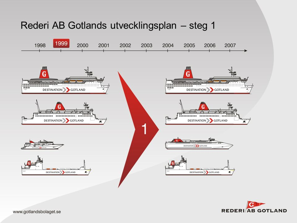 Rederi AB Gotlands utvecklingsplan – steg 1