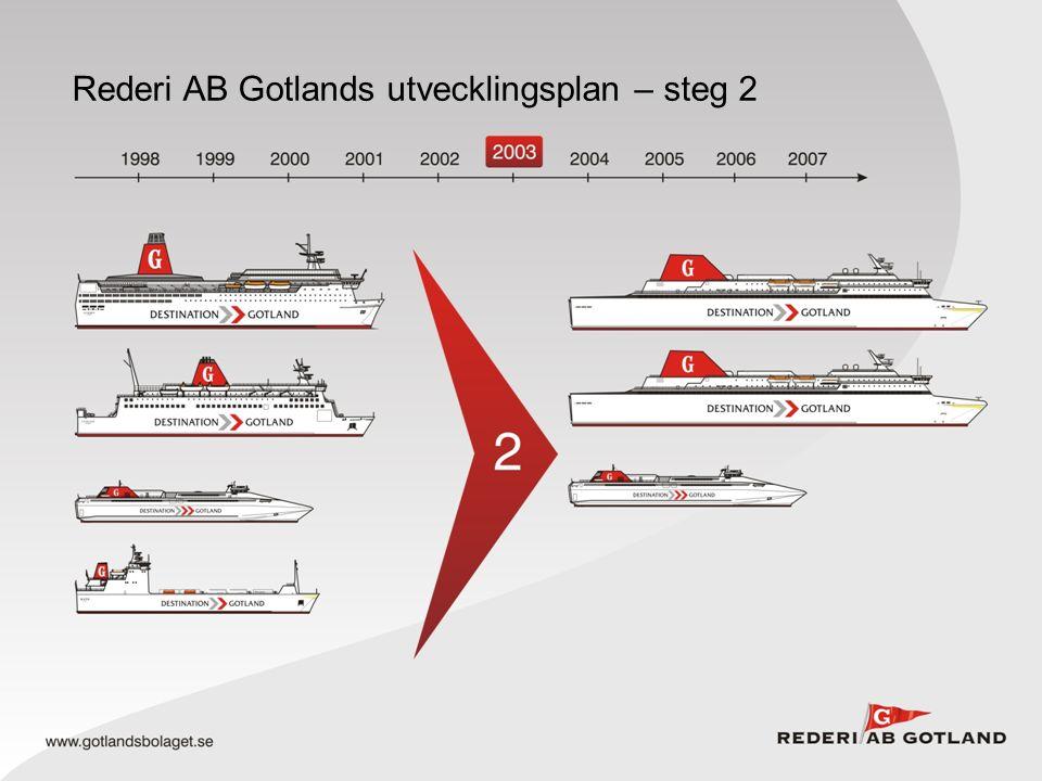 Rederi AB Gotlands utvecklingsplan – steg 2
