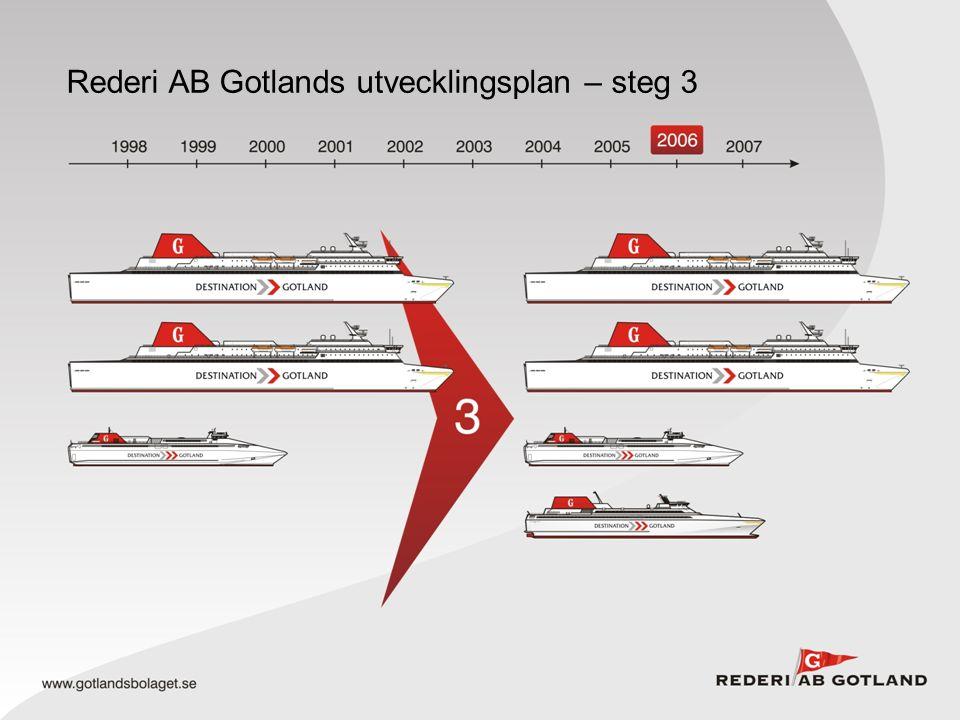 Rederi AB Gotlands utvecklingsplan – steg 3