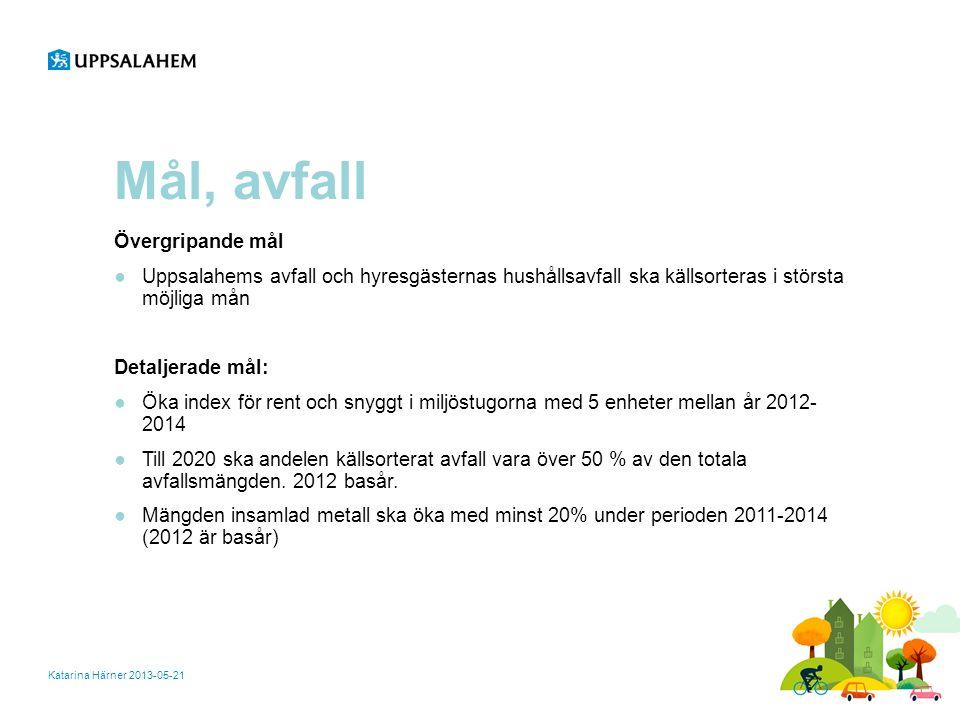 Mål, avfall Katarina Härner 2013-05-21 Övergripande mål ●Uppsalahems avfall och hyresgästernas hushållsavfall ska källsorteras i största möjliga mån D