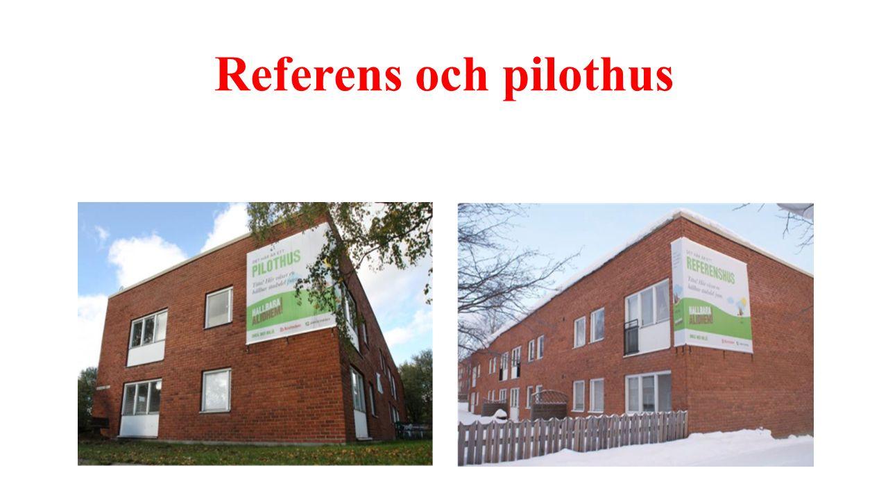 Referens och pilothus
