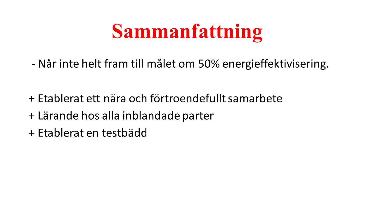 Sammanfattning - Når inte helt fram till målet om 50% energieffektivisering.