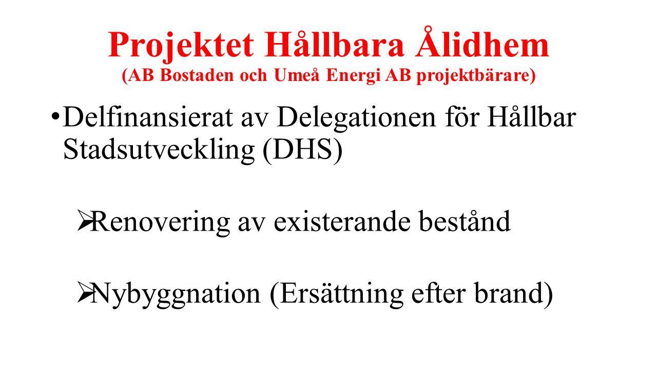 Projektet Hållbara Ålidhem (AB Bostaden och Umeå Energi AB projektbärare) Delfinansierat av Delegationen för Hållbar Stadsutveckling (DHS)  Renovering av existerande bestånd  Nybyggnation (Ersättning efter brand)
