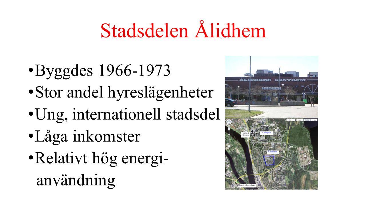 Stadsdelen Ålidhem Byggdes 1966-1973 Stor andel hyreslägenheter Ung, internationell stadsdel Låga inkomster Relativt hög energi- användning