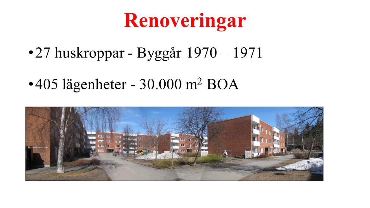 Renoveringar 27 huskroppar - Byggår 1970 – 1971 405 lägenheter - 30.000 m 2 BOA