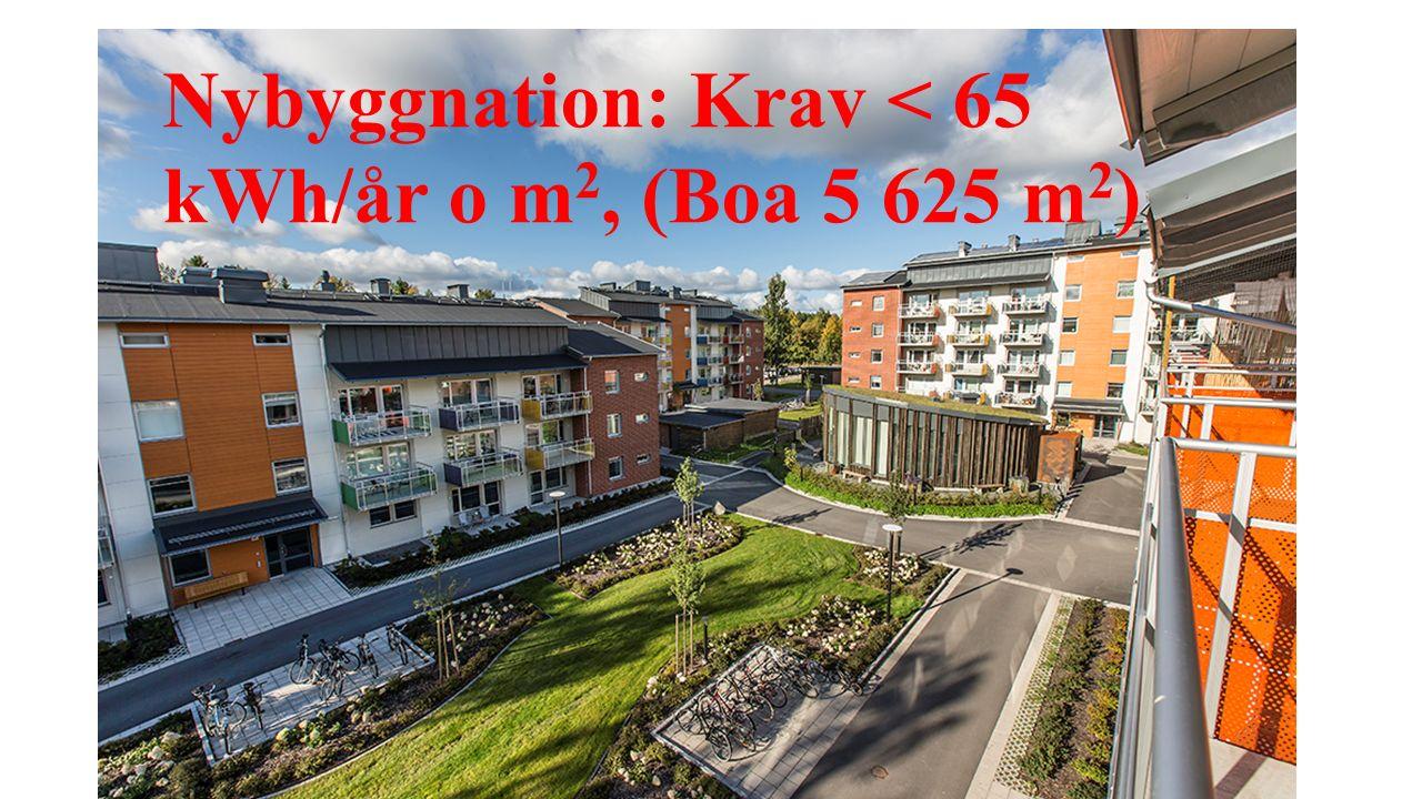 Nybyggnation: Krav < 65 kWh/år o m 2, (Boa 5 625 m 2 )