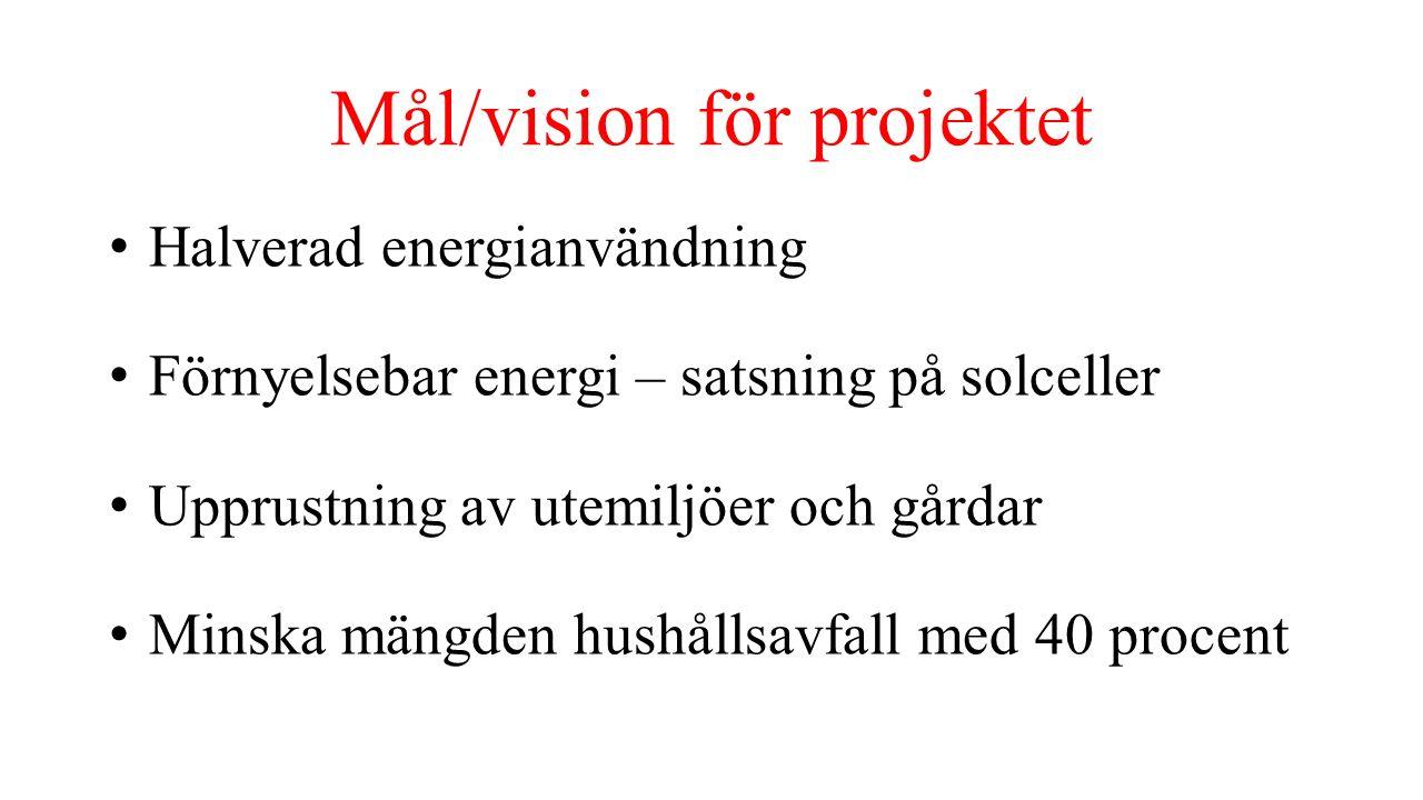 Mål/vision för projektet Halverad energianvändning Förnyelsebar energi – satsning på solceller Upprustning av utemiljöer och gårdar Minska mängden hushållsavfall med 40 procent