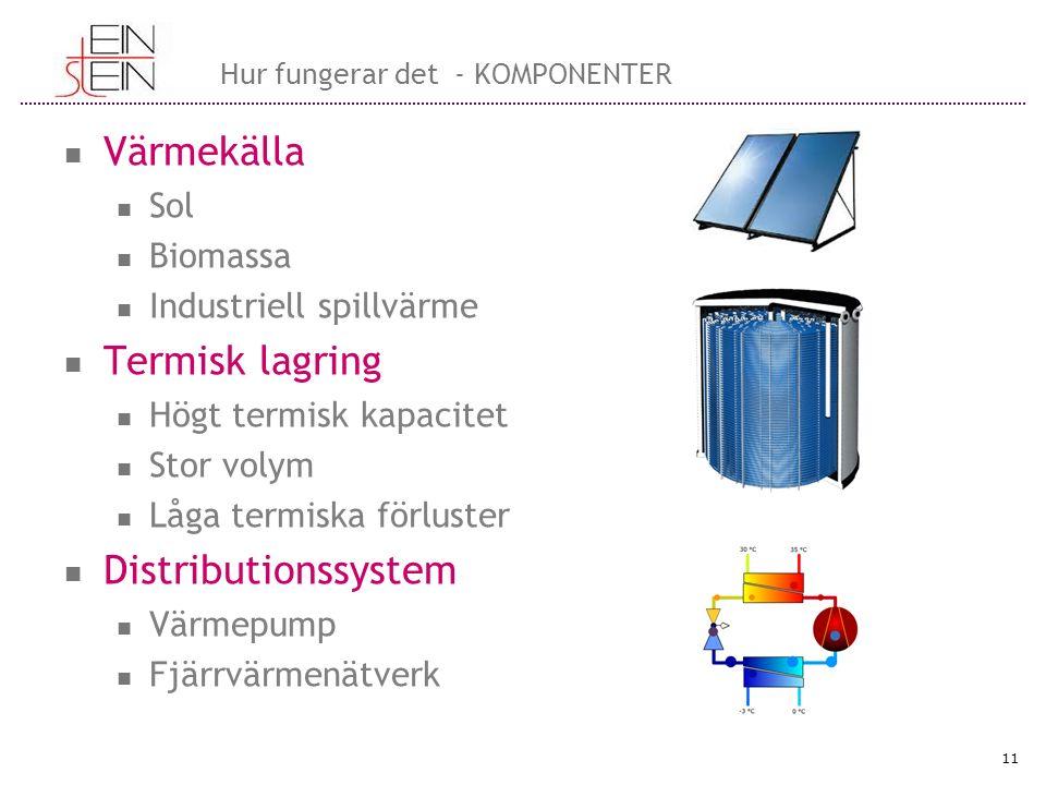 Hur fungerar det - KOMPONENTER Värmekälla Sol Biomassa Industriell spillvärme Termisk lagring Högt termisk kapacitet Stor volym Låga termiska förluster Distributionssystem Värmepump Fjärrvärmenätverk 11