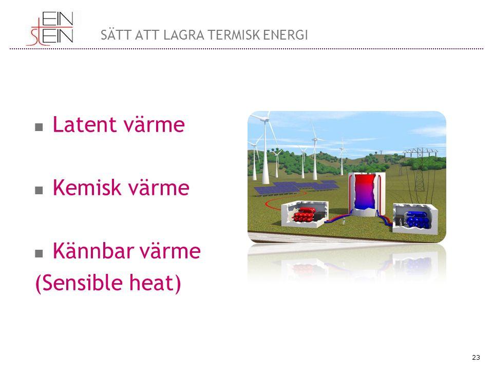Latent värme Kemisk värme Kännbar värme (Sensible heat) 23 SÄTT ATT LAGRA TERMISK ENERGI