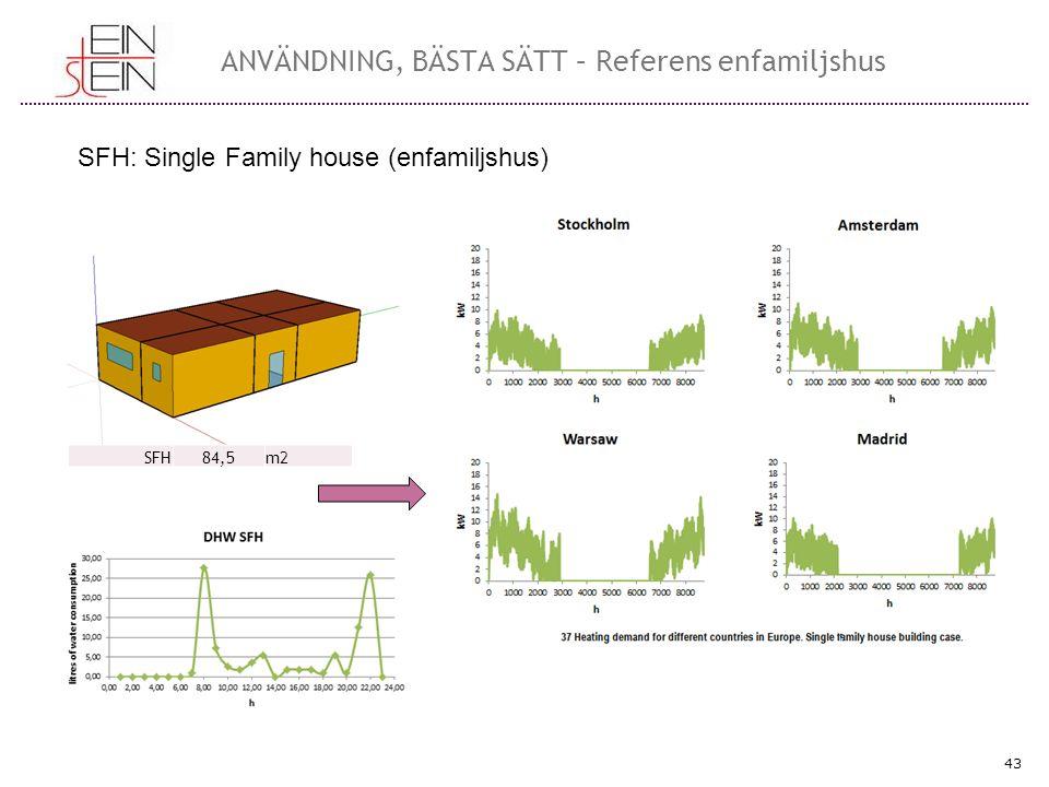 43 ANVÄNDNING, BÄSTA SÄTT – Referens enfamiljshus SFH: Single Family house (enfamiljshus) SFH84,5m2