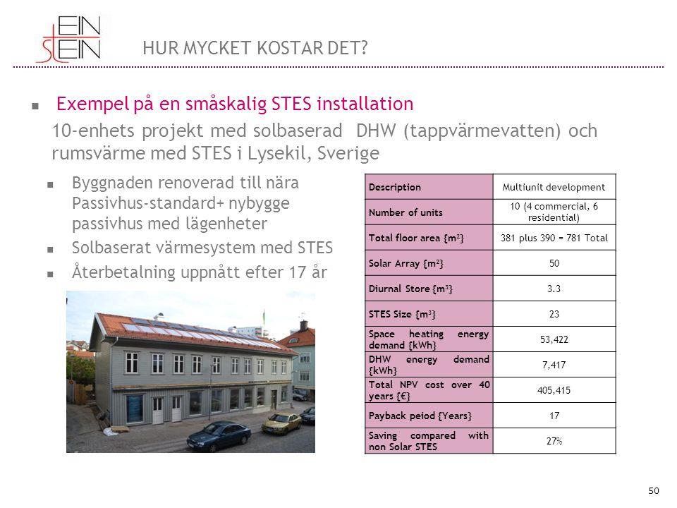 51 Totala driftskostnaden för DHW och rumsvärme visas.