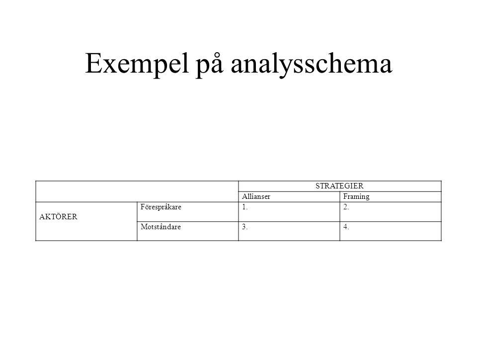 Exempel på analysschema STRATEGIER AllianserFraming AKTÖRER Förespråkare1.2. Motståndare3.4.
