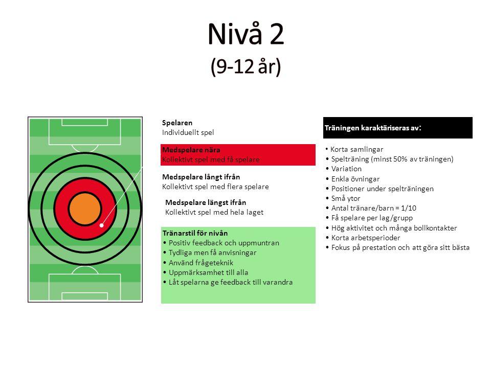 Svenska fotbollförbundets Spelarutbildningspl an Nivå 2 Tränarstil för nivån Positiv feedback och uppmuntran Tydliga men få anvisningar Använd frågete