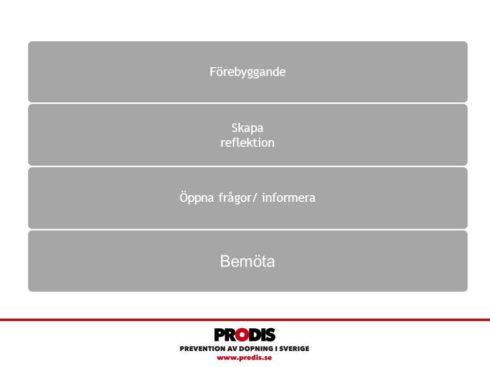 Förebyggande Skapa reflektion Öppna frågor/ informera Bemöta