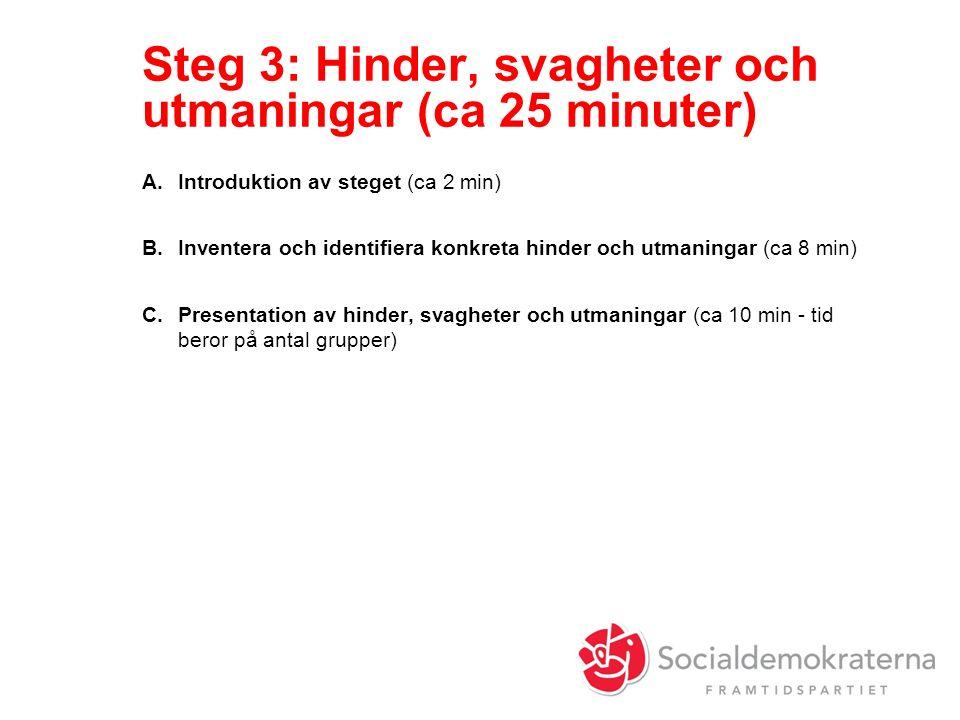 Steg 3: Hinder, svagheter och utmaningar (ca 25 minuter) A.Introduktion av steget (ca 2 min) B.Inventera och identifiera konkreta hinder och utmaningar (ca 8 min) C.Presentation av hinder, svagheter och utmaningar (ca 10 min - tid beror på antal grupper)