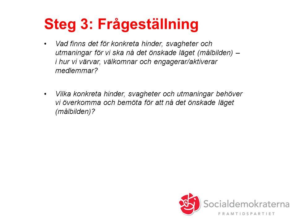Steg 3: Frågeställning Vad finns det för konkreta hinder, svagheter och utmaningar för vi ska nå det önskade läget (målbilden) – i hur vi värvar, välkomnar och engagerar/aktiverar medlemmar.