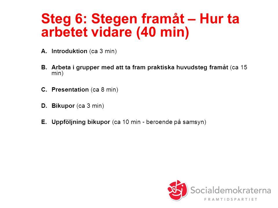 Steg 6: Stegen framåt – Hur ta arbetet vidare (40 min) A.Introduktion (ca 3 min) B.Arbeta i grupper med att ta fram praktiska huvudsteg framåt (ca 15 min) C.Presentation (ca 8 min) D.Bikupor (ca 3 min) E.Uppföljning bikupor (ca 10 min - beroende på samsyn)
