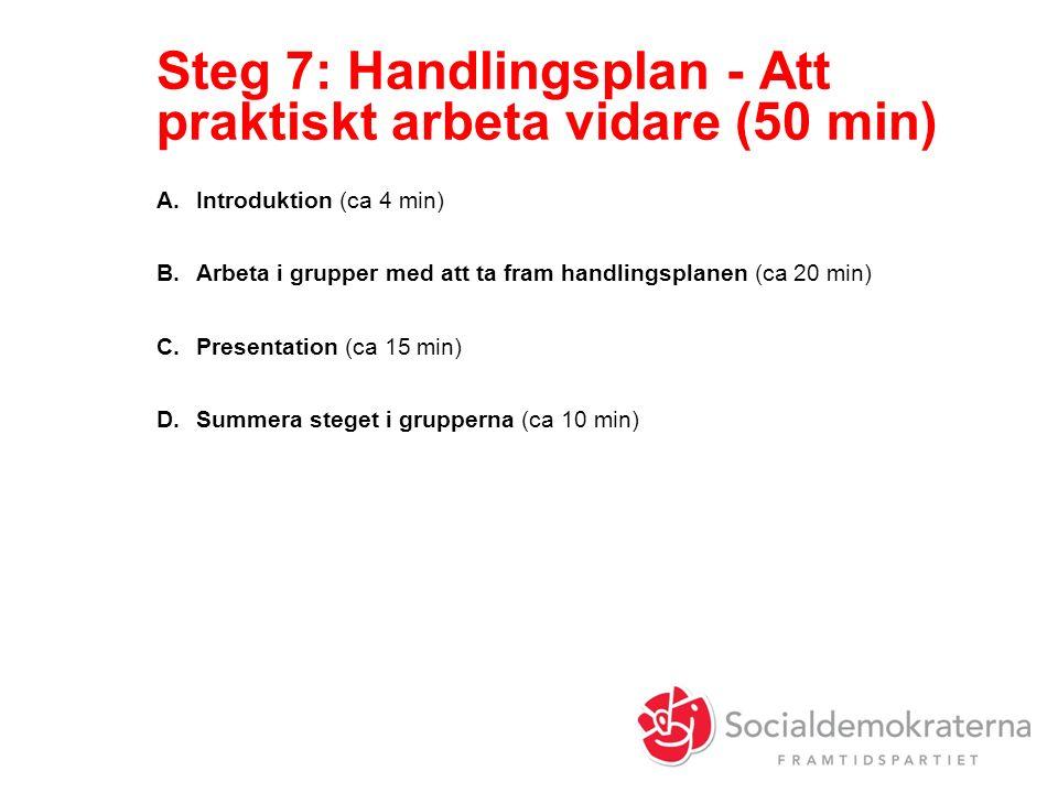 Steg 7: Handlingsplan - Att praktiskt arbeta vidare (50 min) A.Introduktion (ca 4 min) B.Arbeta i grupper med att ta fram handlingsplanen (ca 20 min) C.Presentation (ca 15 min) D.Summera steget i grupperna (ca 10 min)