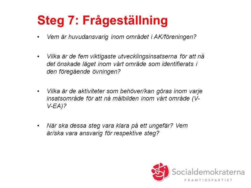 Steg 7: Frågeställning Vem är huvudansvarig inom området i AK/föreningen.