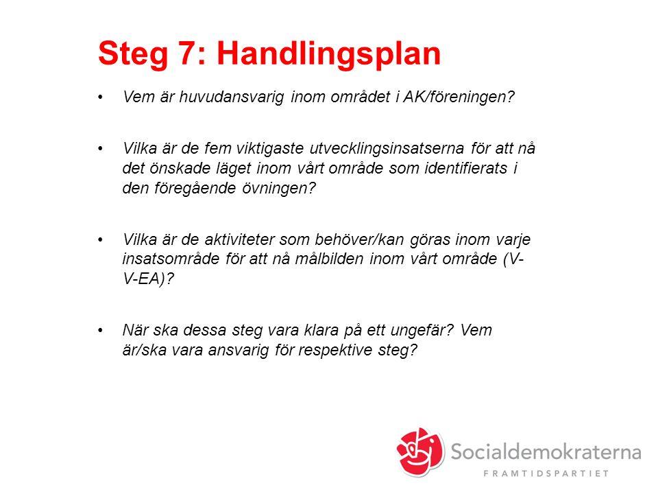 Steg 7: Handlingsplan Vem är huvudansvarig inom området i AK/föreningen.