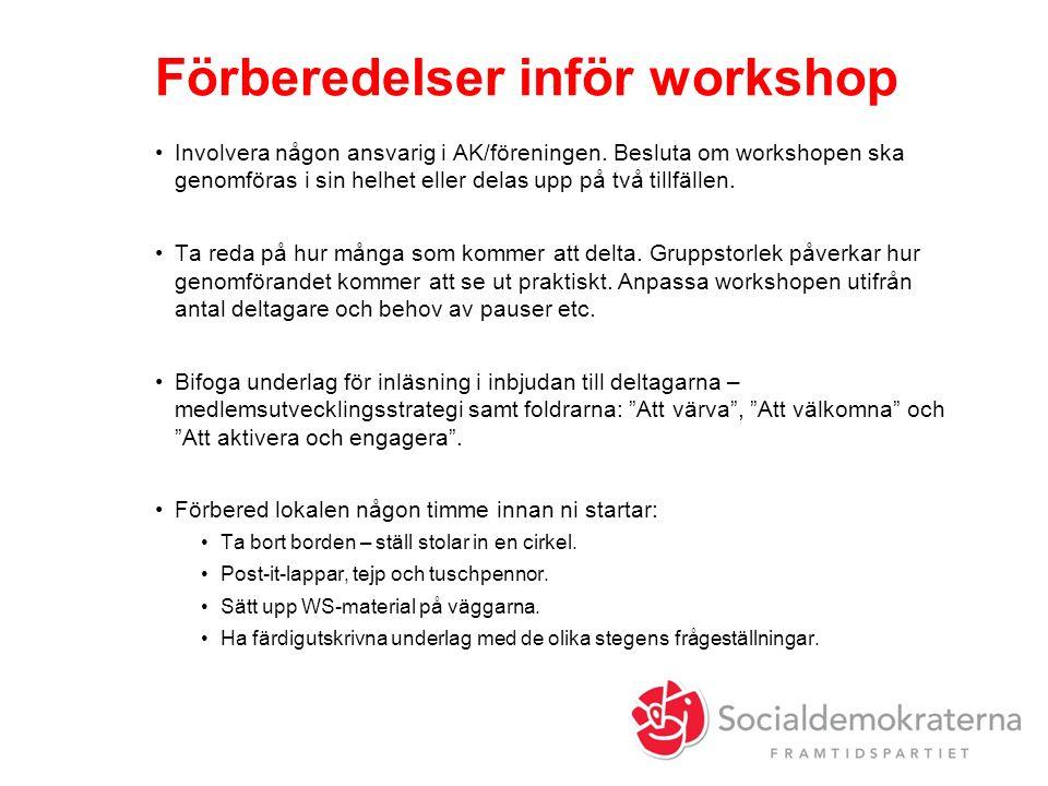 Förberedelser inför workshop Involvera någon ansvarig i AK/föreningen.