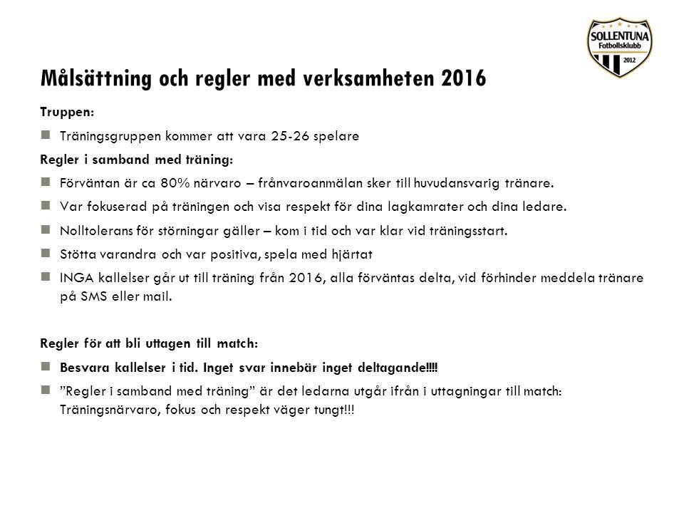 Målsättning och regler med verksamheten 2016 Truppen: Träningsgruppen kommer att vara 25-26 spelare Regler i samband med träning: Förväntan är ca 80%