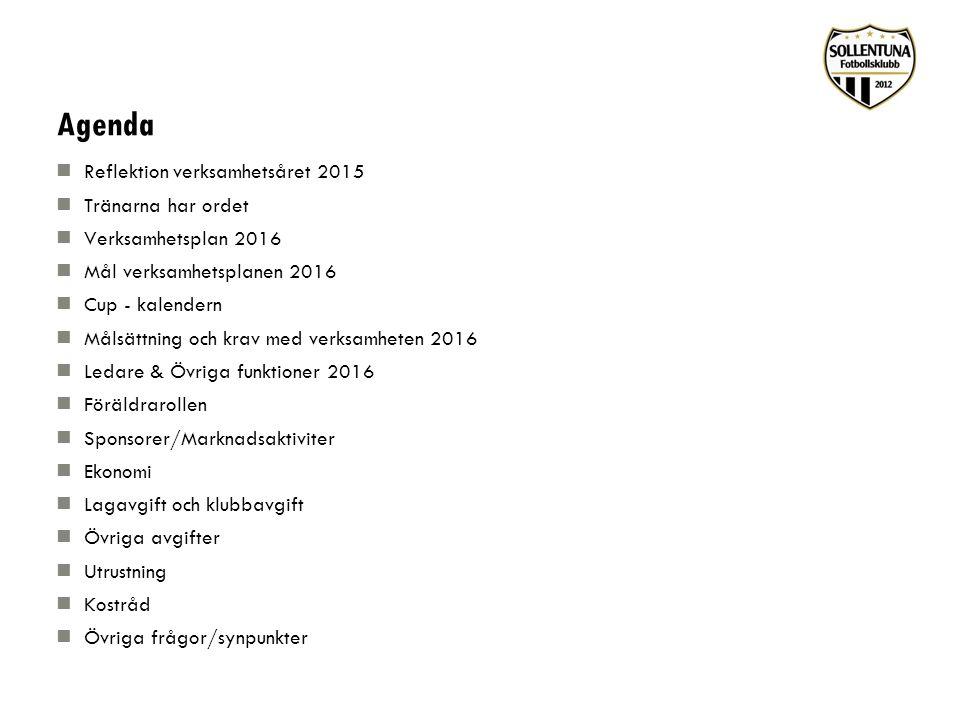Agenda Reflektion verksamhetsåret 2015 Tränarna har ordet Verksamhetsplan 2016 Mål verksamhetsplanen 2016 Cup - kalendern Målsättning och krav med ver