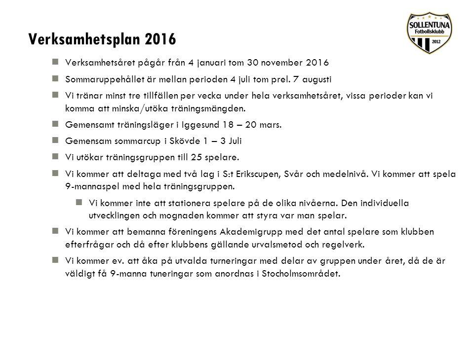 Verksamhetsplan 2016 Verksamhetsåret pågår från 4 januari tom 30 november 2016 Sommaruppehållet är mellan perioden 4 juli tom prel. 7 augusti Vi träna