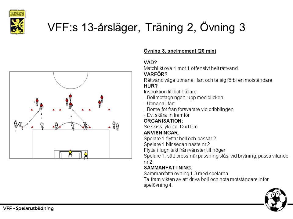 VFF:s 13-årsläger, Träning 2, Övning 3 Övning 3, spelmoment (20 min) VAD? Matchlikt öva 1 mot 1 offensivt helt rättvänd VARFÖR? Rättvänd våga utmana i