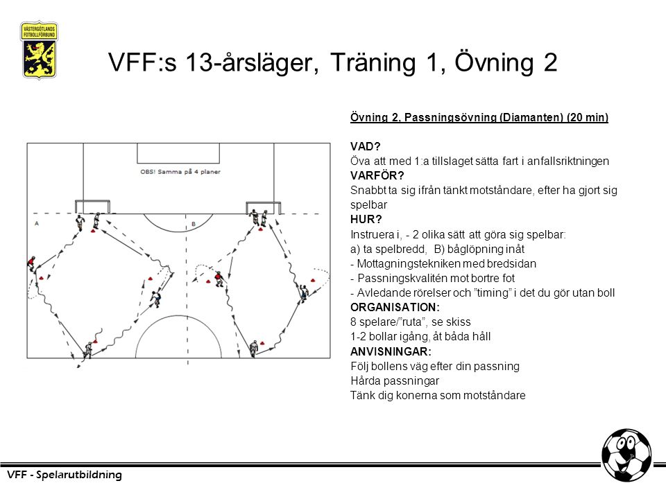 VFF:s 13-årsläger, Träning 1, Övning 2 Övning 2, Passningsövning (Diamanten) (20 min) VAD? Öva att med 1:a tillslaget sätta fart i anfallsriktningen V
