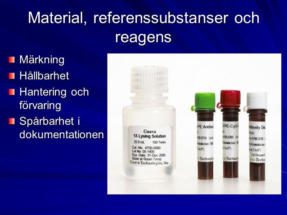 Material, referenssubstanser och reagens MärkningHållbarhet Hantering och förvaring Spårbarhet i dokumentationen