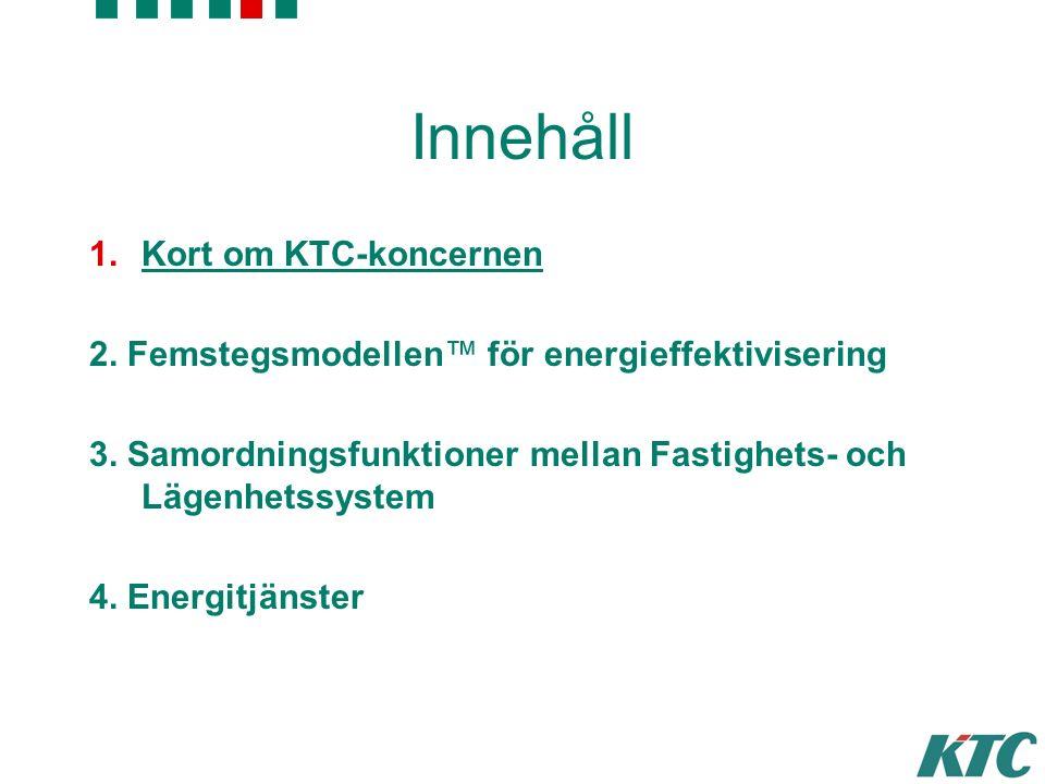 © KTC Control AB Innehåll 1.Kort om KTC-koncernen 2.