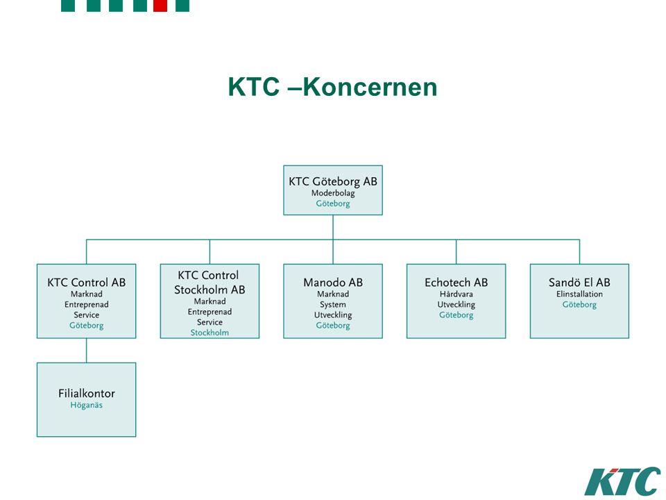 © KTC Control AB KTC –Koncernen
