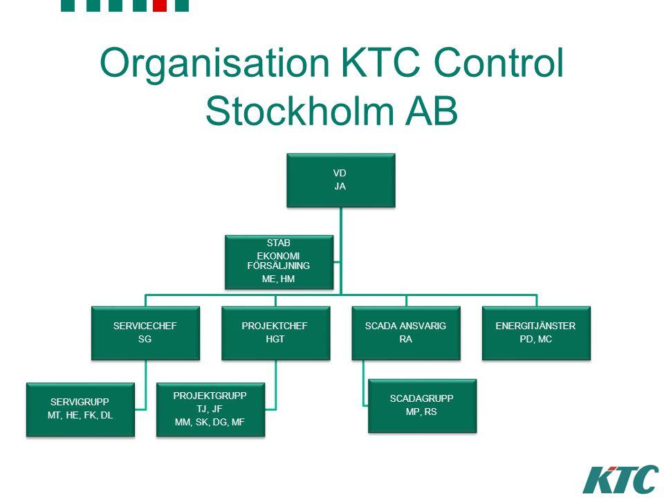© KTC Control AB Organisation KTC Control Stockholm AB VD JA SERVICECHEF SG SERVIGRUPP MT, HE, FK, DL PROJEKTCHEF HGT PROJEKTGRUPP TJ, JF MM, SK, DG,