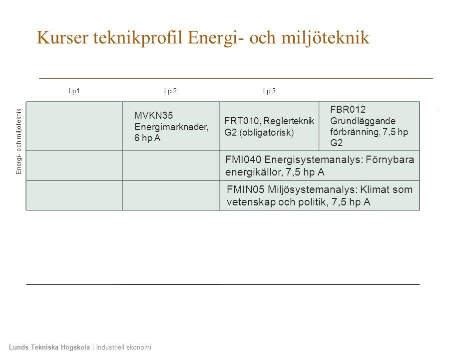 Lunds Tekniska Högskola | Industriell ekonomi Kurser teknikprofil Energi- och miljöteknik Lp1Lp 2Lp 3 Energi - och miljöteknik MVKN35 Energimarknader, 6 hp A FRT010, Reglerteknik G2 (obligatorisk) FBR012 Grundläggande förbränning, 7,5 hp G2 FMI040 Energisystemanalys: Förnybara energikällor, 7,5 hp A FMIN05 Miljösystemanalys: Klimat som vetenskap och politik, 7,5 hp A