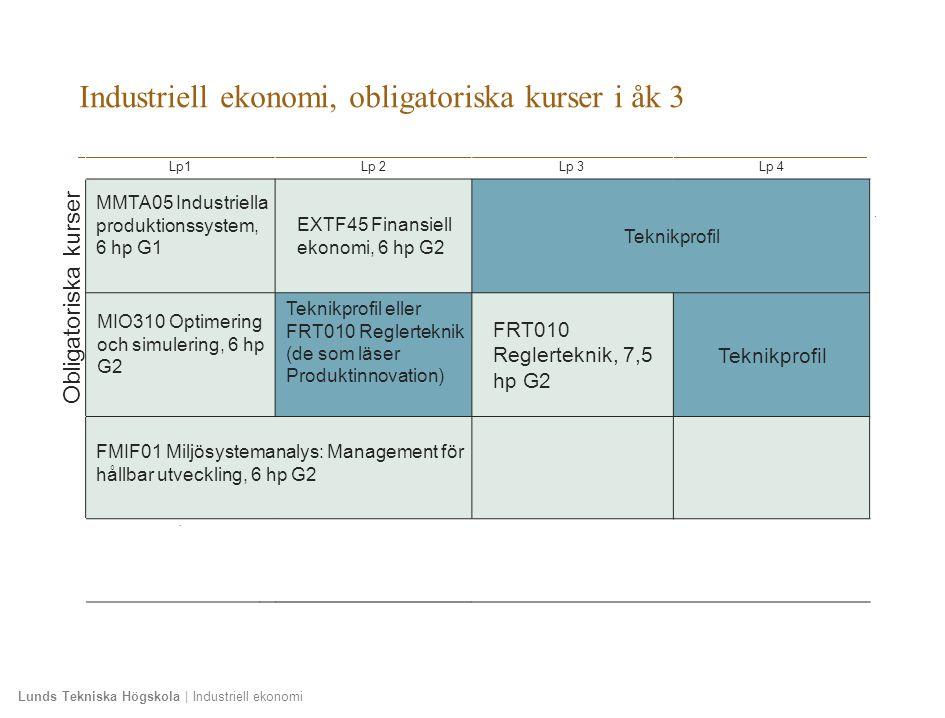 Lunds Tekniska Högskola | Industriell ekonomi Industriell ekonomi, obligatoriska kurser i åk 3 Lp1Lp 2Lp 3Lp 4 Obligatoriska kurser MMTA05 Industriell